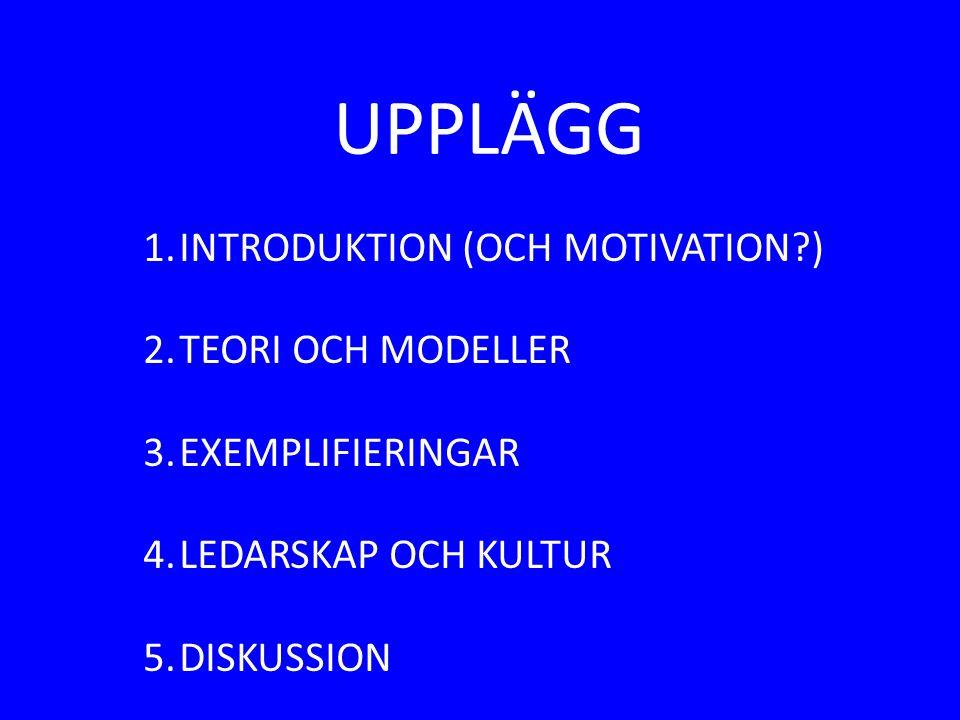 UPPLÄGG 1.INTRODUKTION (OCH MOTIVATION ) 2.TEORI OCH MODELLER 3.EXEMPLIFIERINGAR 4.LEDARSKAP OCH KULTUR 5.DISKUSSION