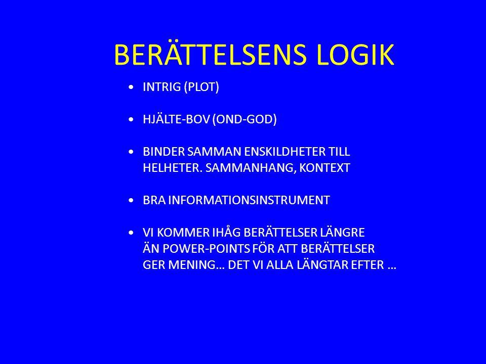 BERÄTTELSENS LOGIK INTRIG (PLOT) HJÄLTE-BOV (OND-GOD) BINDER SAMMAN ENSKILDHETER TILL HELHETER. SAMMANHANG, KONTEXT BRA INFORMATIONSINSTRUMENT VI KOMM