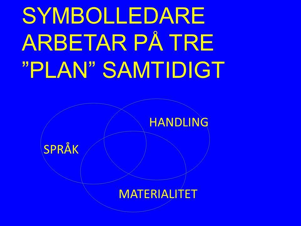 SYMBOLLEDARE ARBETAR PÅ TRE PLAN SAMTIDIGT SPRÅK HANDLING MATERIALITET