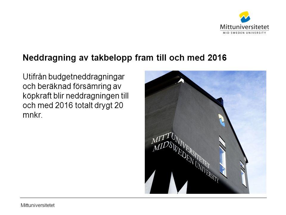 Mittuniversitetet Neddragning av takbelopp fram till och med 2016 Utifrån budgetneddragningar och beräknad försämring av köpkraft blir neddragningen till och med 2016 totalt drygt 20 mnkr.