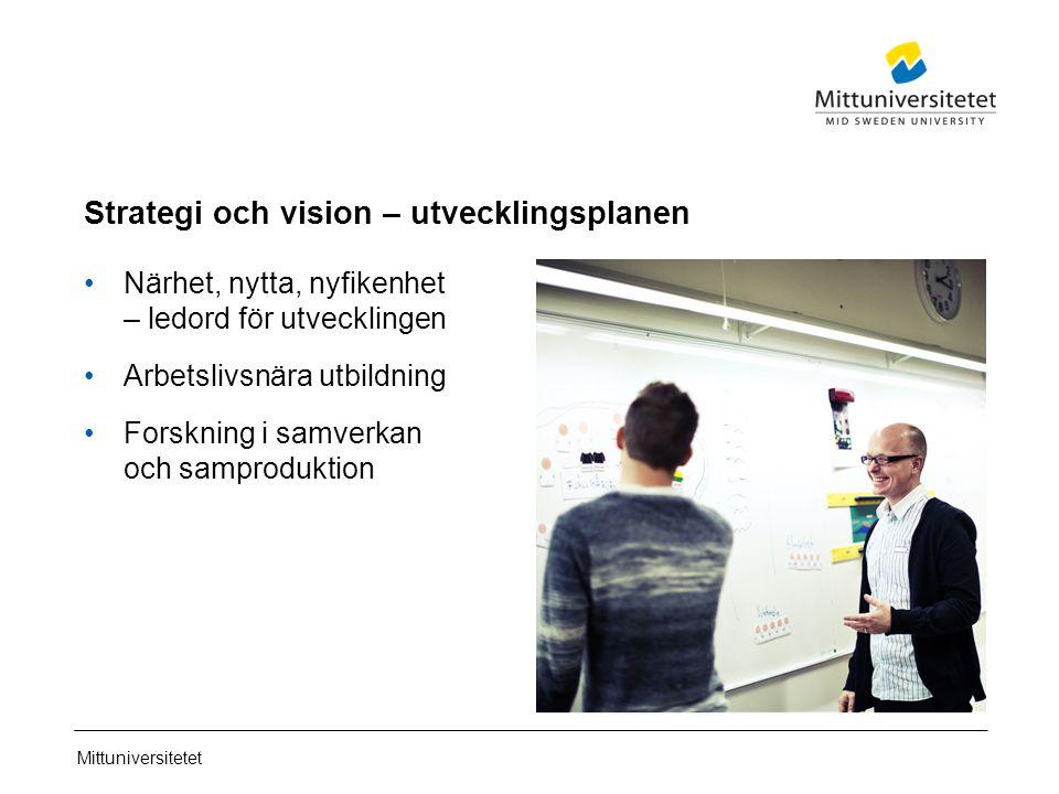Mittuniversitetet Strategi och vision – utvecklingsplanen Närhet, nytta, nyfikenhet – ledord för utvecklingen Arbetslivsnära utbildning Forskning i samverkan och samproduktion