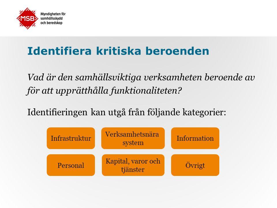 Identifiera kritiska beroenden Vad är den samhällsviktiga verksamheten beroende av för att upprätthålla funktionaliteten.