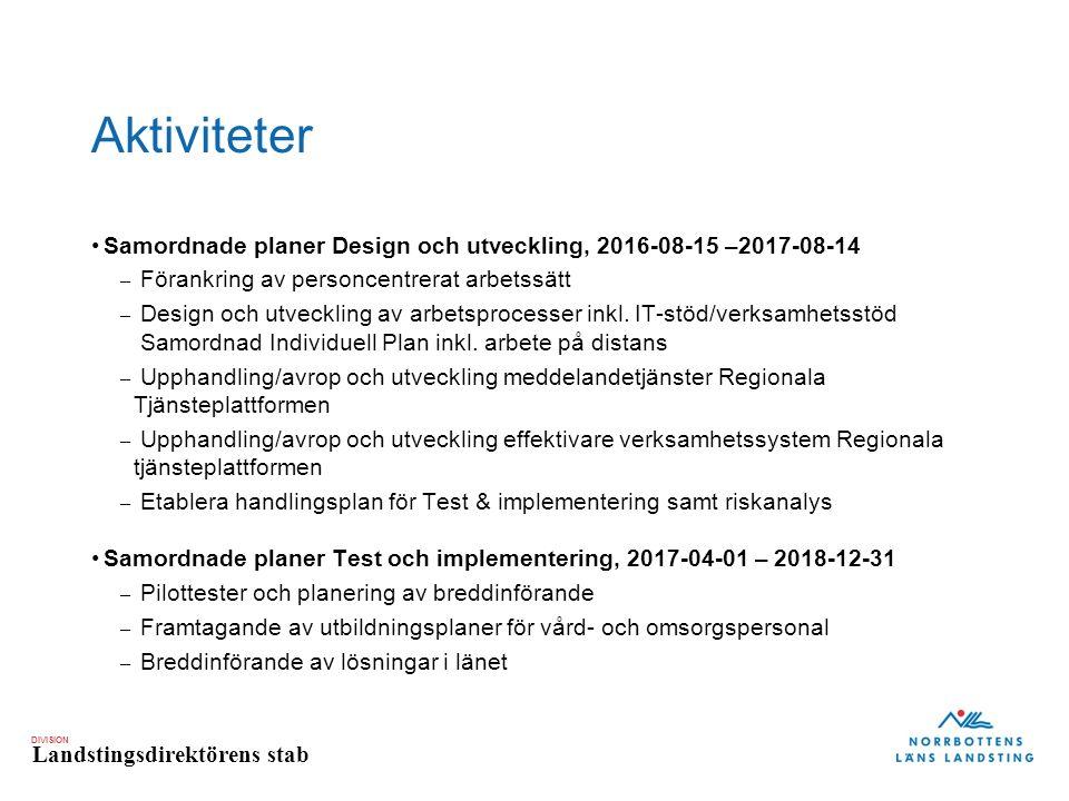 DIVISION Landstingsdirektörens stab Aktiviteter Samordnade planer Design och utveckling, 2016-08-15 –2017-08-14 – Förankring av personcentrerat arbetssätt – Design och utveckling av arbetsprocesser inkl.