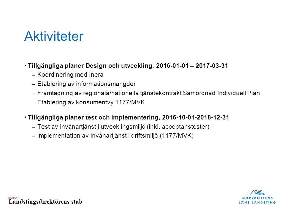 DIVISION Landstingsdirektörens stab Aktiviteter Tillgängliga planer Design och utveckling, 2016-01-01 – 2017-03-31 – Koordinering med Inera – Etablering av informationsmängder – Framtagning av regionala/nationella tjänstekontrakt Samordnad Individuell Plan – Etablering av konsumentvy 1177/MVK Tillgängliga planer test och implementering, 2016-10-01-2018-12-31 – Test av invånartjänst i utvecklingsmiljö (inkl.