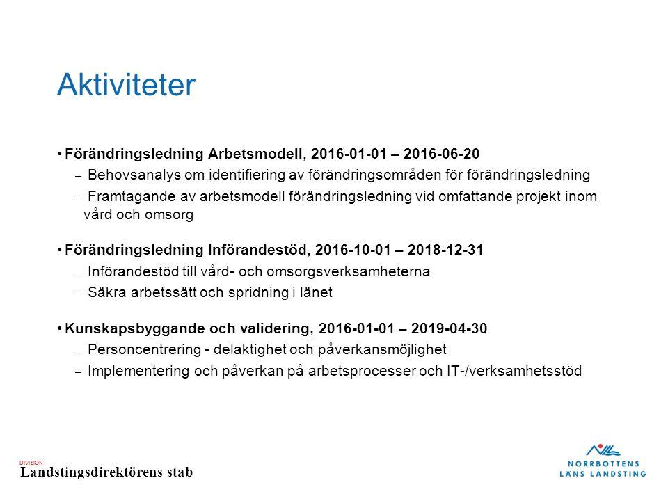DIVISION Landstingsdirektörens stab Aktiviteter Förändringsledning Arbetsmodell, 2016-01-01 – 2016-06-20 – Behovsanalys om identifiering av förändringsområden för förändringsledning – Framtagande av arbetsmodell förändringsledning vid omfattande projekt inom vård och omsorg Förändringsledning Införandestöd, 2016-10-01 – 2018-12-31 – Införandestöd till vård- och omsorgsverksamheterna – Säkra arbetssätt och spridning i länet Kunskapsbyggande och validering, 2016-01-01 – 2019-04-30 – Personcentrering - delaktighet och påverkansmöjlighet – Implementering och påverkan på arbetsprocesser och IT-/verksamhetsstöd