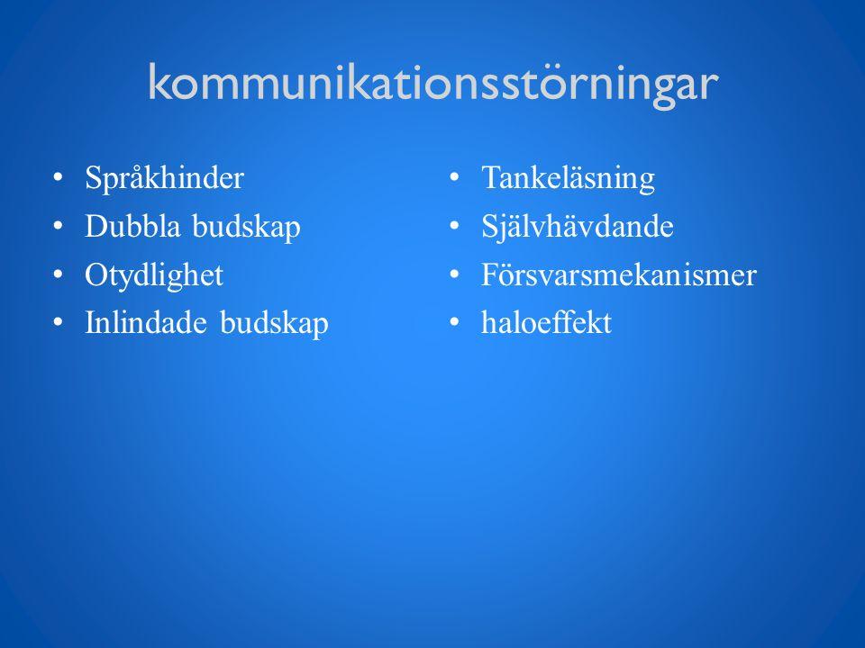 kommunikationsstörningar Språkhinder Dubbla budskap Otydlighet Inlindade budskap Tankeläsning Självhävdande Försvarsmekanismer haloeffekt