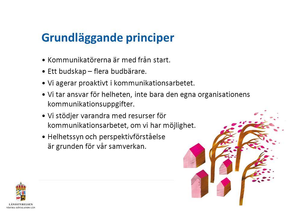 Grundläggande principer Kommunikatörerna är med från start.
