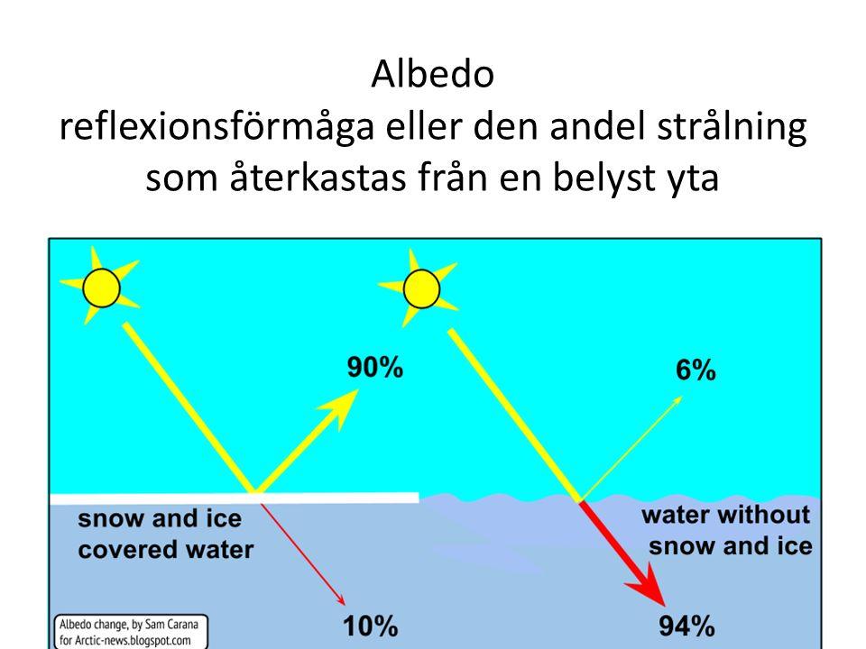 Albedo reflexionsförmåga eller den andel strålning som återkastas från en belyst yta