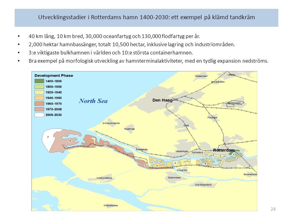 40 km lång, 10 km bred, 30,000 oceanfartyg och 130,000 flodfartyg per år.