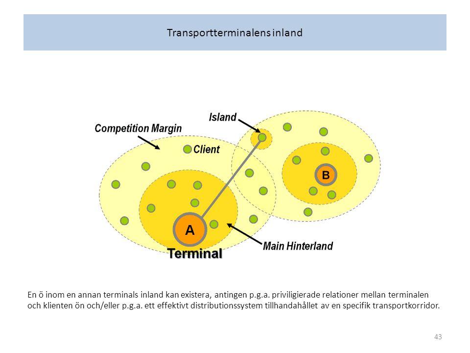Transportterminalens inland En ö inom en annan terminals inland kan existera, antingen p.g.a.