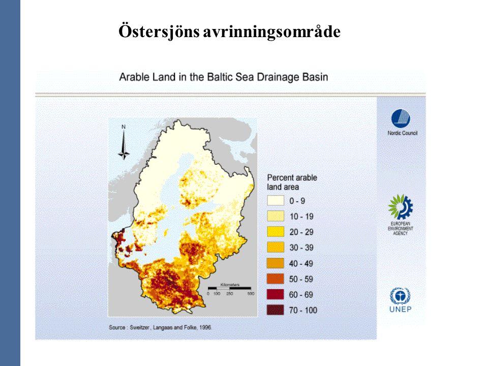 Östersjöns avrinningsområde