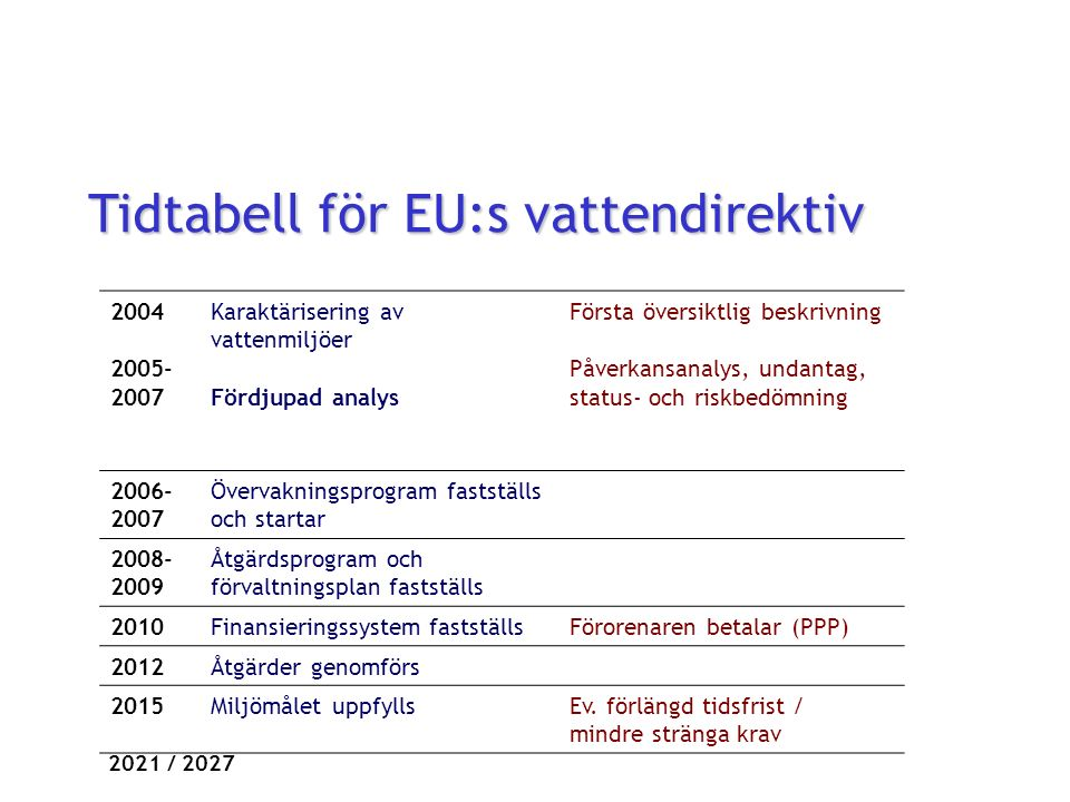 Statusbedömning av Sveriges sjöar, vattendrag, kust- och grundvatten Otillfredsställande Hög God Måttlig Dålig Ingen eller mycket liten avvikelse från opåverkade förhållanden Liten avvikelse från opåverkade förhållanden Måttlig avvikelse från opåverkade förhållanden