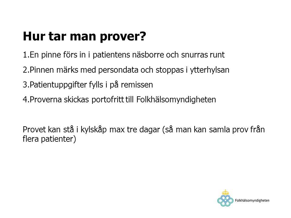 Hur tar man prover? 1.En pinne förs in i patientens näsborre och snurras runt 2.Pinnen märks med persondata och stoppas i ytterhylsan 3.Patientuppgift