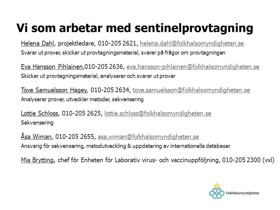 Vi som arbetar med sentinelprovtagning Helena Dahl, projektledare, 010-205 2621, helena.dahl@folkhalsomyndigheten.se Svarar ut prover, skickar ut provtagningsmaterial, svarar på frågor om provtagningenhelena.dahl@folkhalsomyndigheten.se Eva Hansson Pihlainen,010-205 2636, eva.hansson-pihlainen@folkhalsomyndigheten.se Skickar ut provtagningsmaterial, analyserar och svarar ut provereva.hansson-pihlainen@folkhalsomyndigheten.se Tove Samuelsson Hagey, 010-205 2634, tove.samuelsson@folkhalsomyndigheten.se Analyserar prover, utvecklar metoder, sekvenseringtove.samuelsson@folkhalsomyndigheten.se Lottie Schloss, 010-205 2625, lottie.schloss@folkhalsomyndigheten.se Sekvenseringlottie.schloss@folkhalsomyndigheten.se Åsa Wiman, 010-205 2655, asa.wiman@folkhalsomyndigheten.se Ansvarig för sekvensering, metodutveckling & uppdatering av internationella databaserasa.wiman@folkhalsomyndigheten.se Mia Brytting, chef för Enheten för Laborativ virus- och vaccinuppföljning, 010-205 2300 (vxl)