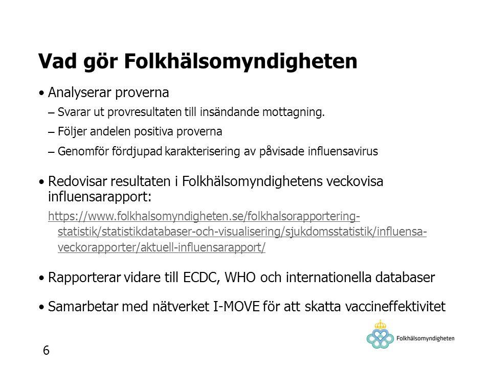 Allmänna frågor om influensaövervakningen kan skickas till: influensarapport@folkhalsomyndigheten.se influensarapport@folkhalsomyndigheten.se Denna brevlåda bevakas av: Emma Byström, handläggare, 010-205 2022 Marie Rapp, handläggare, 010-205 2305 AnnaSara Carnahan, epidemiolog, 010-205 2363 Vi som arbetar med influensaövervakning