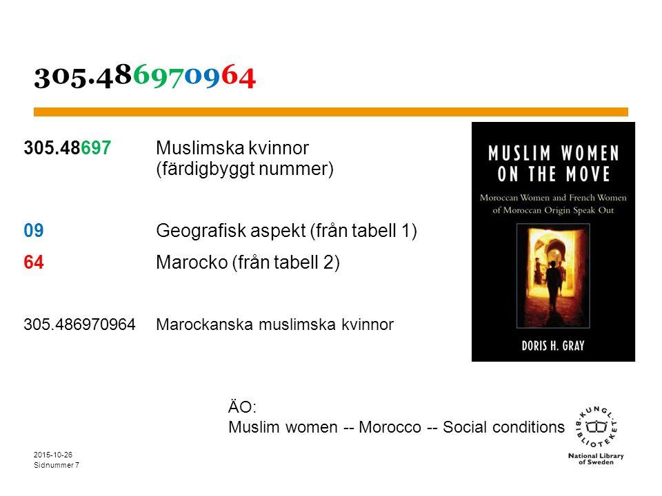 Sidnummer 2015-10-26 7 305.486970964 305.48697Muslimska kvinnor (färdigbyggt nummer) 09Geografisk aspekt (från tabell 1) 64Marocko (från tabell 2) 305.486970964 Marockanska muslimska kvinnor ÄO: Muslim women -- Morocco -- Social conditions