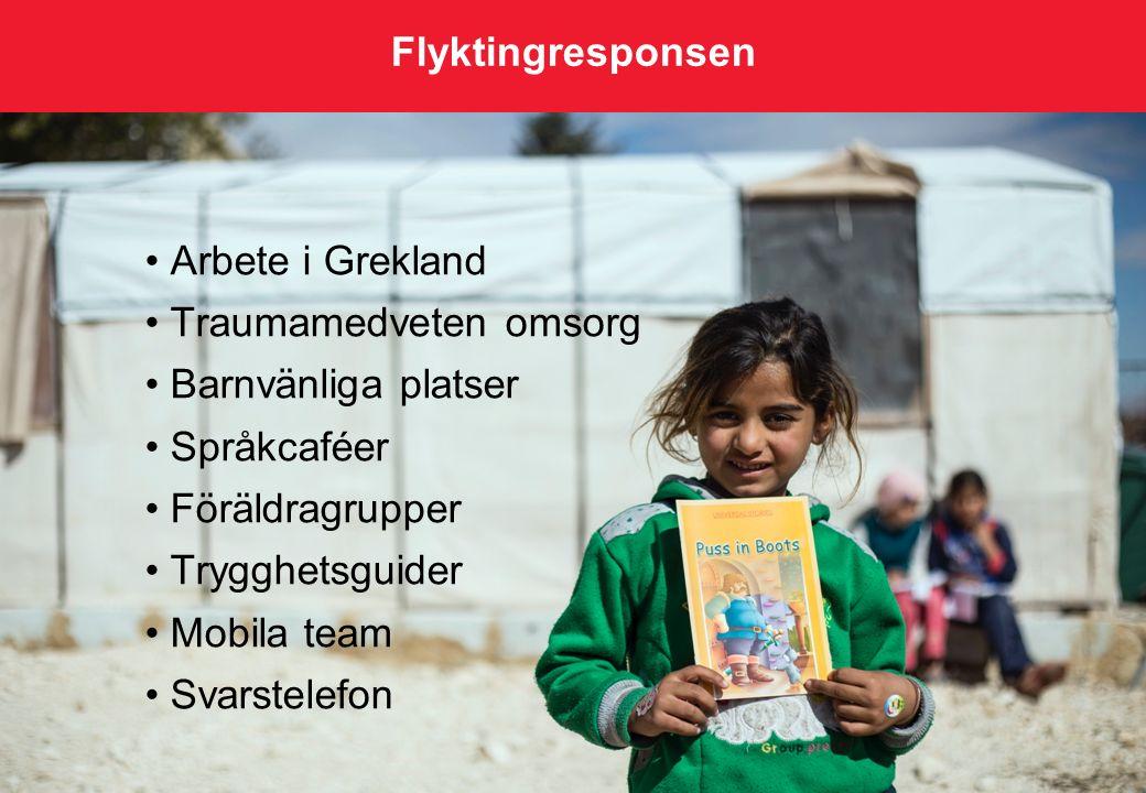Årets resultat mäts i indikatorer både för verksamheten i Sverige och internationellt.