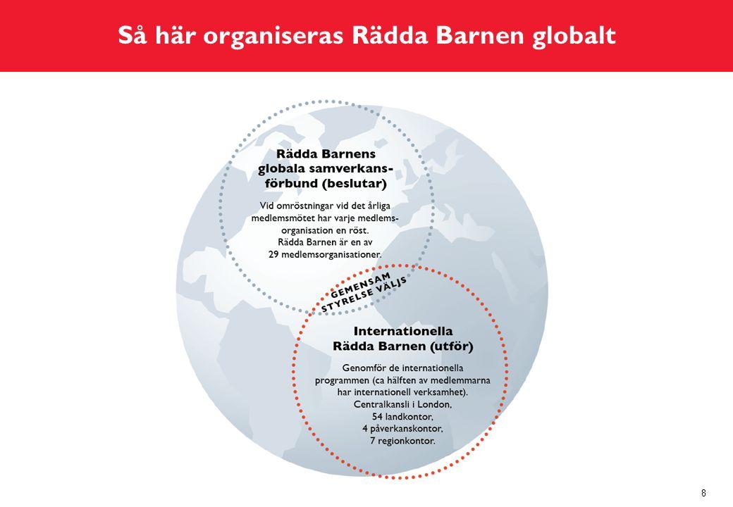 Framtiden Politiska beslut om tillfälliga uppehållstillstånd Stort behov av gott mottagande Neddragningar av Sidaanslaget Barnkonventionen blir lag Ny verksamhetsinriktning Globalt partnerskap för hållbara mål