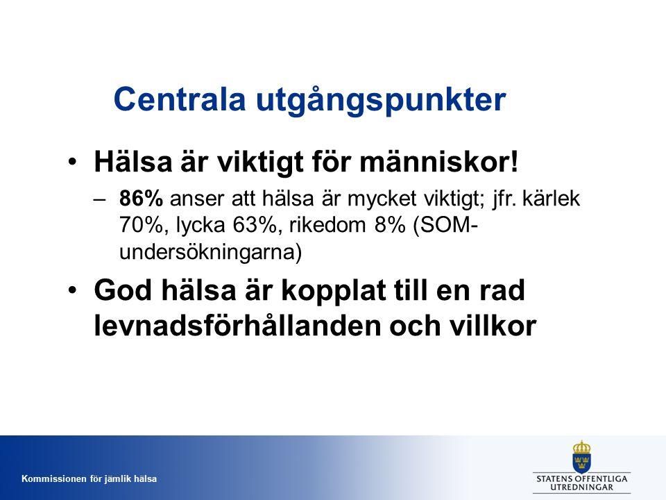 Kommissionen för jämlik hälsa Centrala utgångspunkter Hälsa är viktigt för människor.