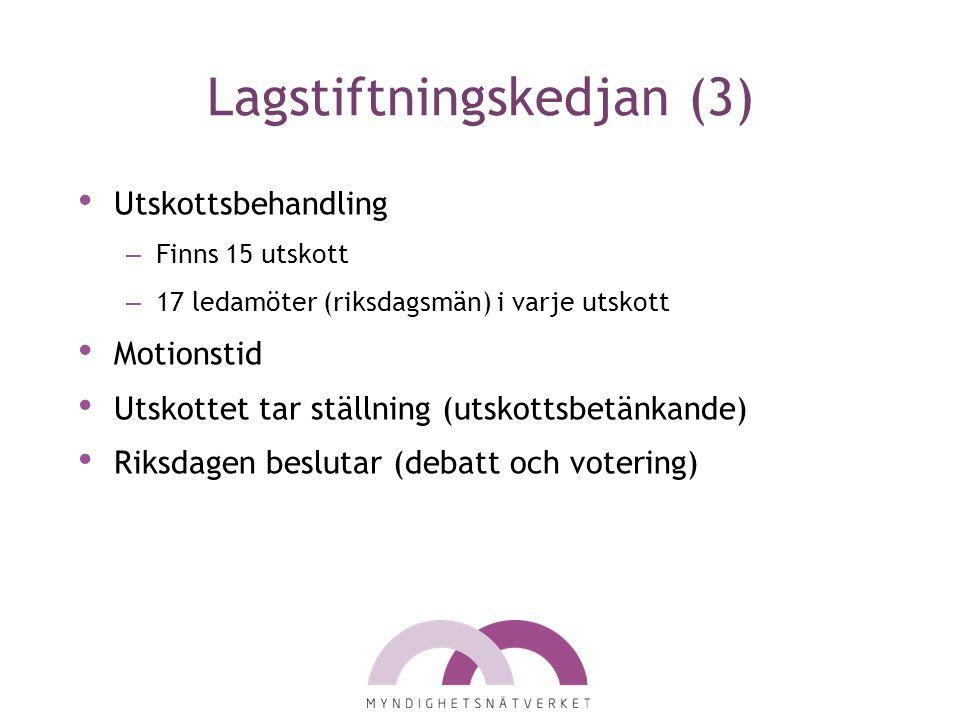 Lagstiftningskedjan (3) Utskottsbehandling – Finns 15 utskott – 17 ledamöter (riksdagsmän) i varje utskott Motionstid Utskottet tar ställning (utskottsbetänkande) Riksdagen beslutar (debatt och votering)