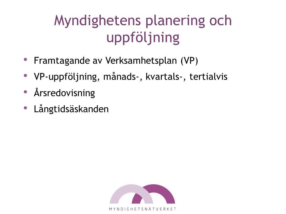 Myndighetens planering och uppföljning Framtagande av Verksamhetsplan (VP) VP-uppföljning, månads-, kvartals-, tertialvis Årsredovisning Långtidsäskanden