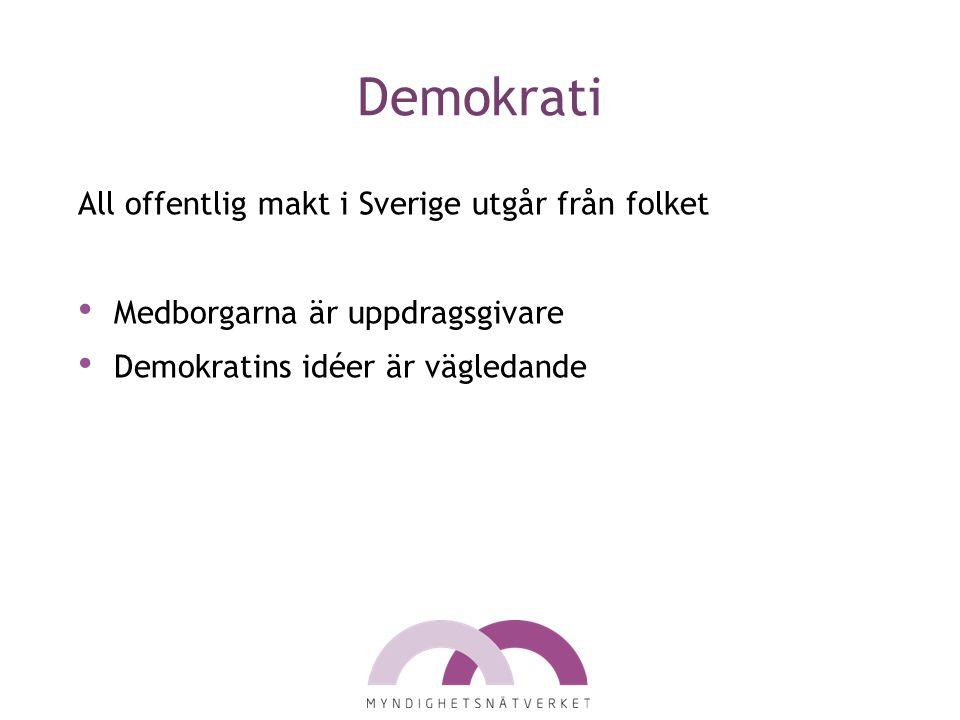 Demokrati All offentlig makt i Sverige utgår från folket Medborgarna är uppdragsgivare Demokratins idéer är vägledande