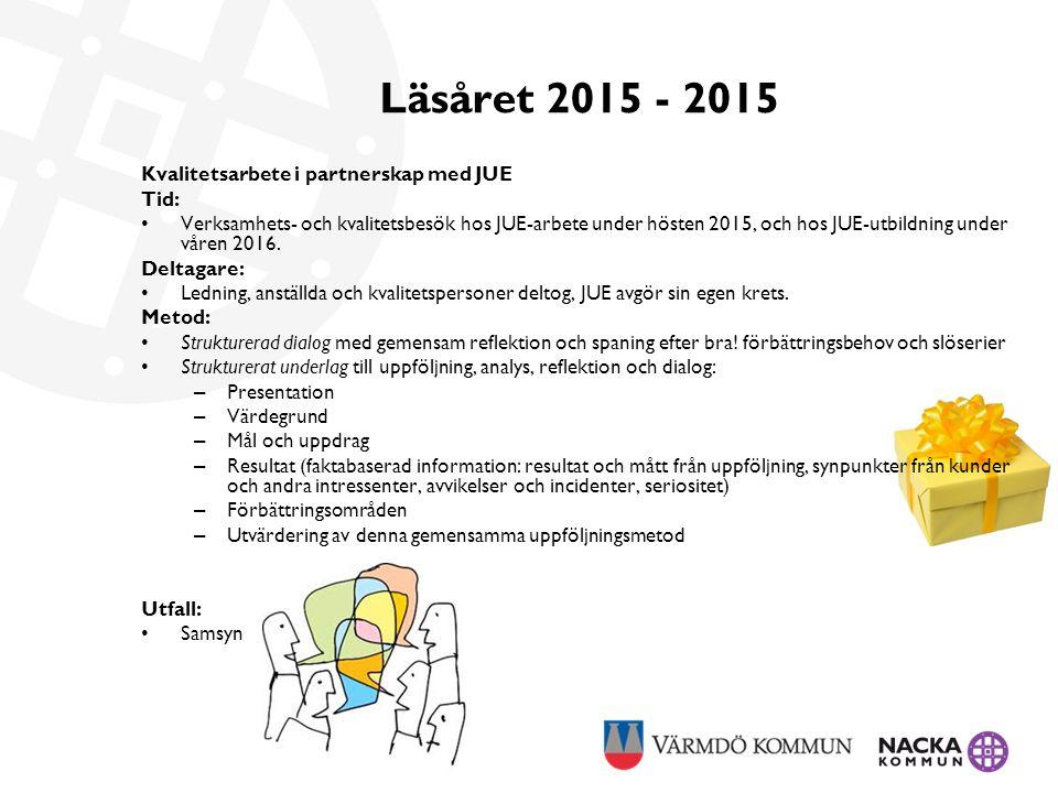 Läsåret 2015 - 2015 Kvalitetsarbete i partnerskap med JUE Tid: Verksamhets- och kvalitetsbesök hos JUE-arbete under hösten 2015, och hos JUE-utbildning under våren 2016.