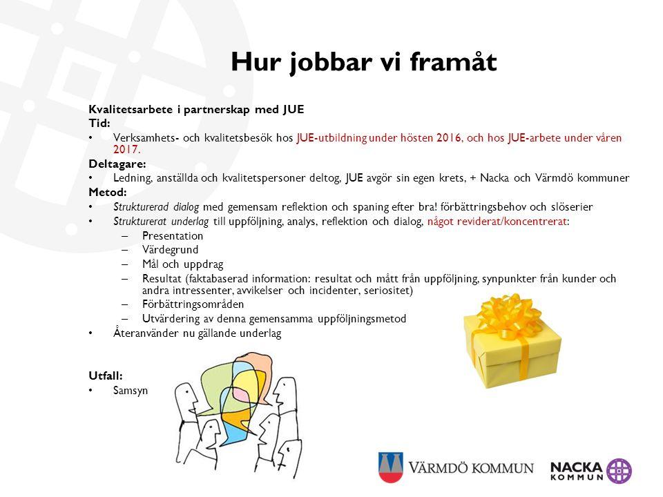 Hur jobbar vi framåt Kvalitetsarbete i partnerskap med JUE Tid: Verksamhets- och kvalitetsbesök hos JUE-utbildning under hösten 2016, och hos JUE-arbete under våren 2017.