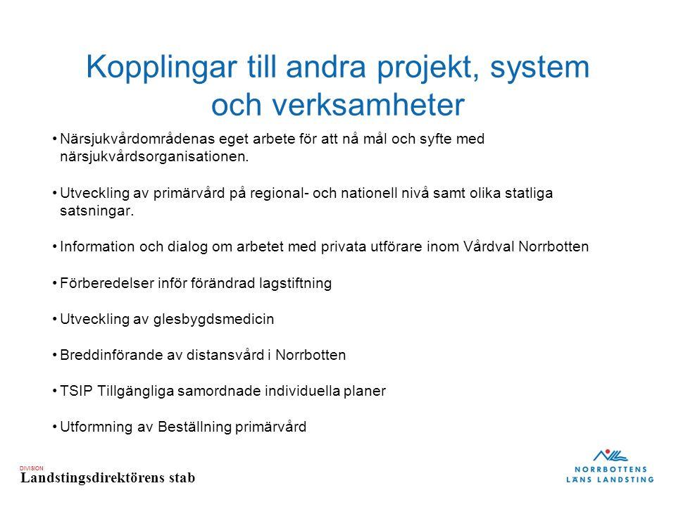 DIVISION Landstingsdirektörens stab Kopplingar till andra projekt, system och verksamheter Närsjukvårdområdenas eget arbete för att nå mål och syfte m