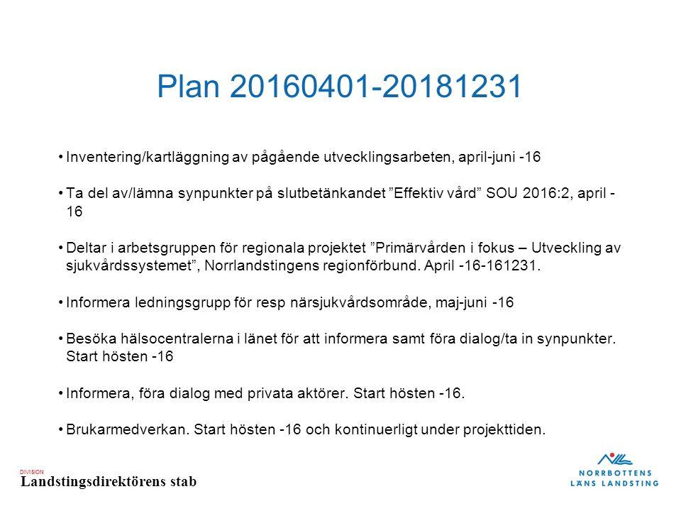 DIVISION Landstingsdirektörens stab Plan 20160401-20181231 Inventering/kartläggning av pågående utvecklingsarbeten, april-juni -16 Ta del av/lämna syn