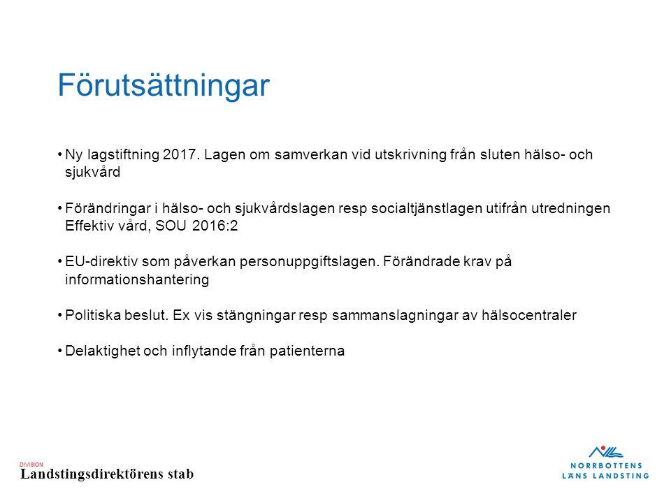 DIVISION Landstingsdirektörens stab Förutsättningar Ny lagstiftning 2017. Lagen om samverkan vid utskrivning från sluten hälso- och sjukvård Förändrin