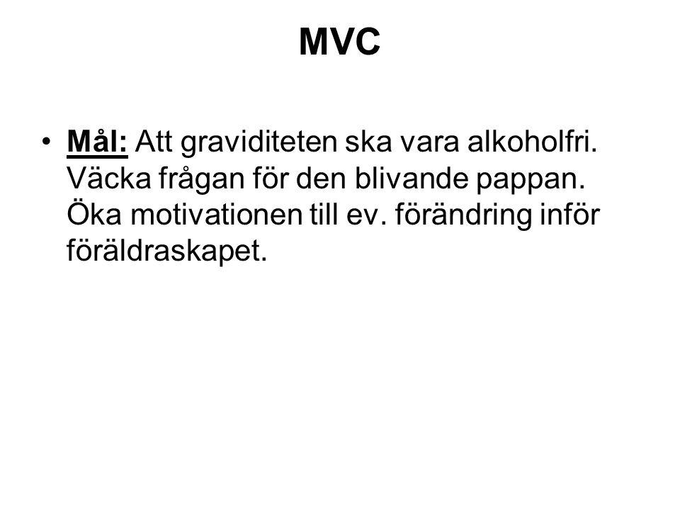 MVC Mål: Att graviditeten ska vara alkoholfri. Väcka frågan för den blivande pappan.