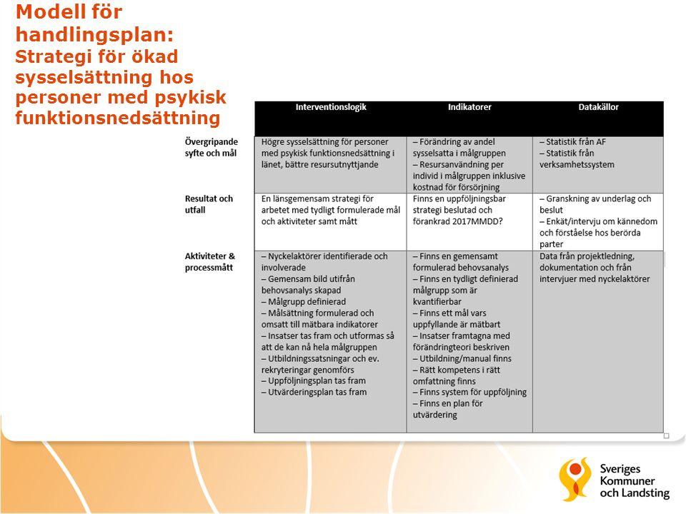 Modell för handlingsplan: Strategi för ökad sysselsättning hos personer med psykisk funktionsnedsättning