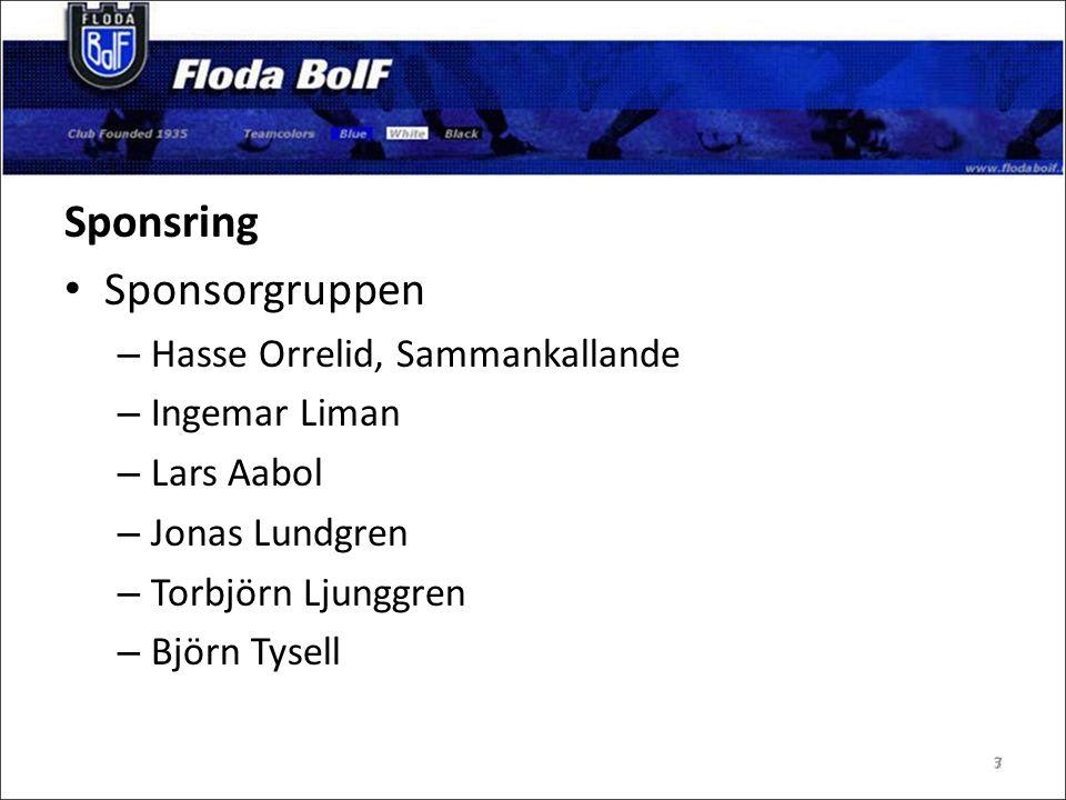 Sponsring Sponsorgruppen – Hasse Orrelid, Sammankallande – Ingemar Liman – Lars Aabol – Jonas Lundgren – Torbjörn Ljunggren – Björn Tysell 7