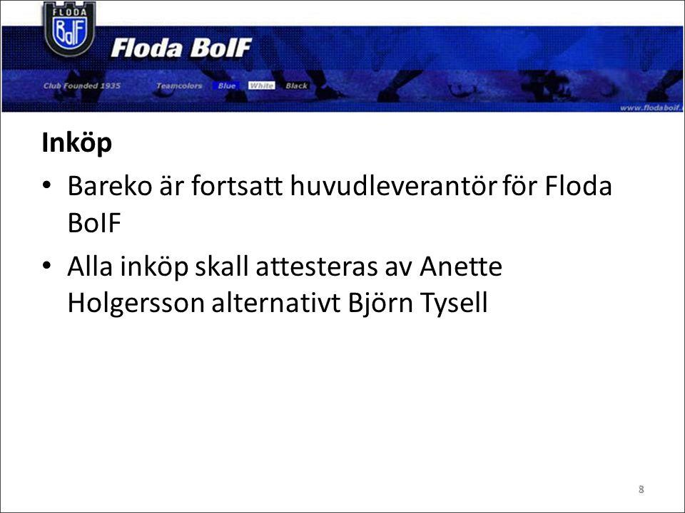 Inköp Bareko är fortsatt huvudleverantör för Floda BoIF Alla inköp skall attesteras av Anette Holgersson alternativt Björn Tysell 8