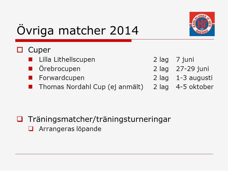 Övriga matcher 2014  Cuper Lilla Lithellscupen 2 lag7 juni Örebrocupen2 lag27-29 juni Forwardcupen2 lag1-3 augusti Thomas Nordahl Cup(ej anmält)2 lag 4-5 oktober  Träningsmatcher/träningsturneringar  Arrangeras löpande