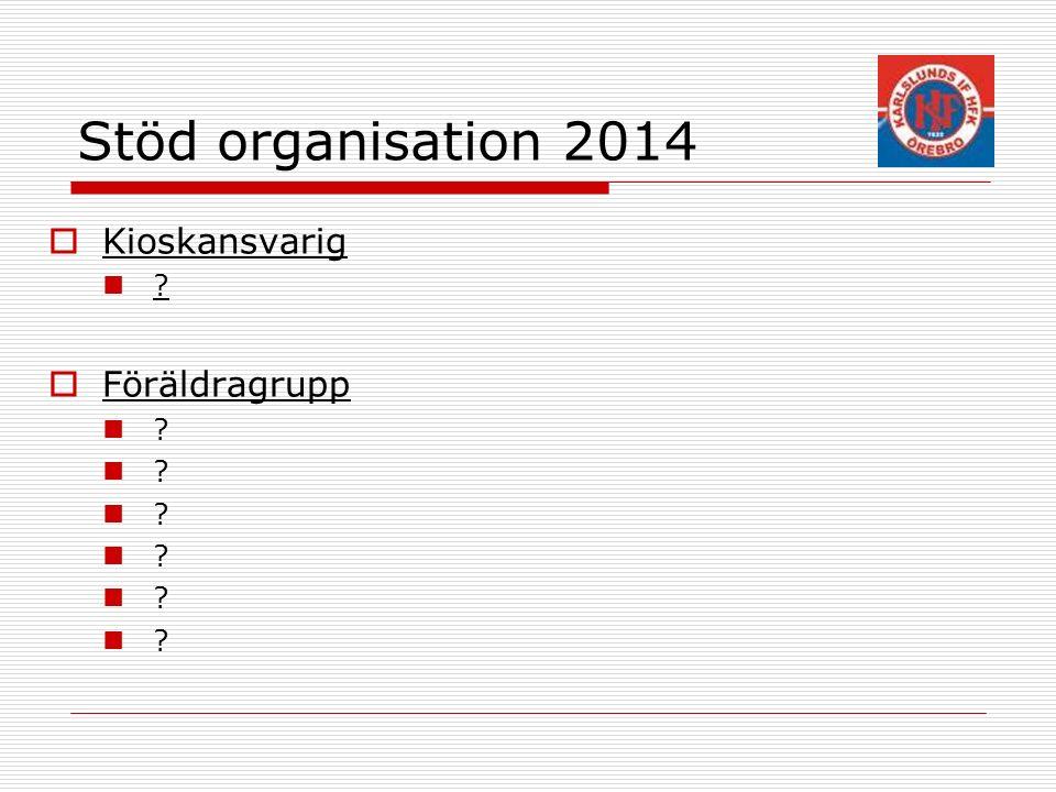 Stöd organisation 2014  Kioskansvarig  Föräldragrupp