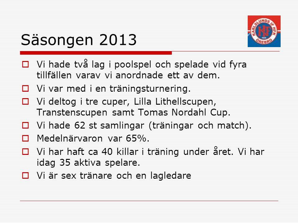 Ansvarig Karlslundskiosken  Göra kioskschema för de veckor vi blir tilldelade.