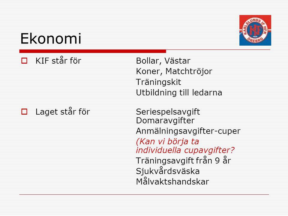 Resultat 2013 HändelseInUt Overall1140012360 Restaurangchansen19400 Nano62005000 Lilla Lithellscupen2750 Transtenscupen2000 Övrigt (bl.a.