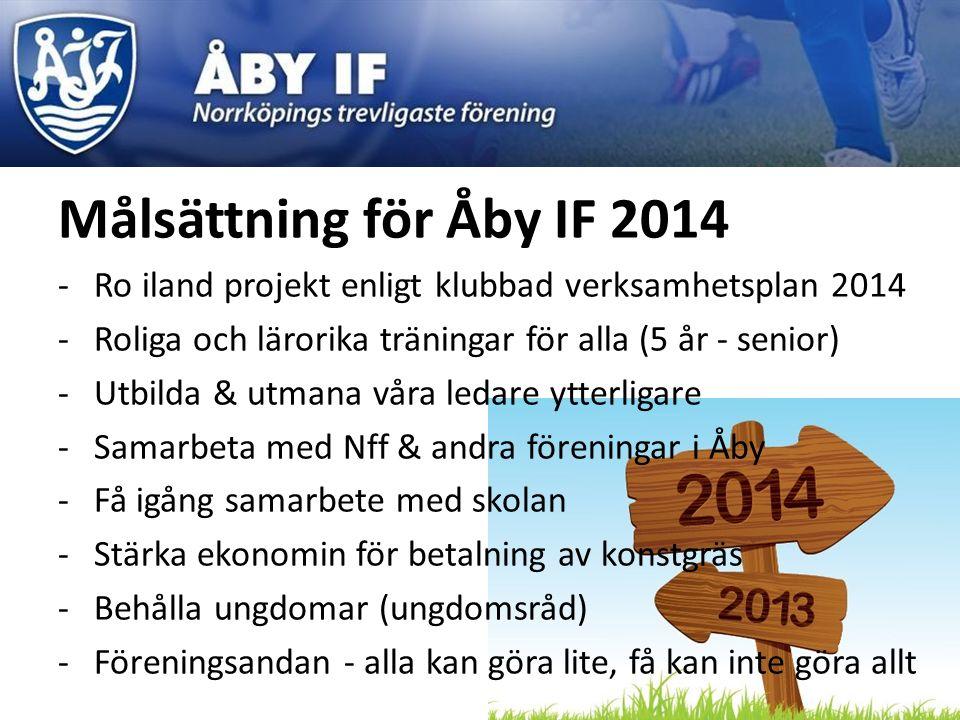Målsättning för Åby IF 2014 -Ro iland projekt enligt klubbad verksamhetsplan 2014 -Roliga och lärorika träningar för alla (5 år - senior) -Utbilda & u
