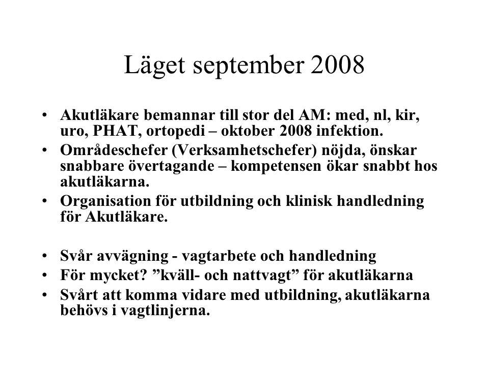 Läget september 2008 Akutläkare bemannar till stor del AM: med, nl, kir, uro, PHAT, ortopedi – oktober 2008 infektion.