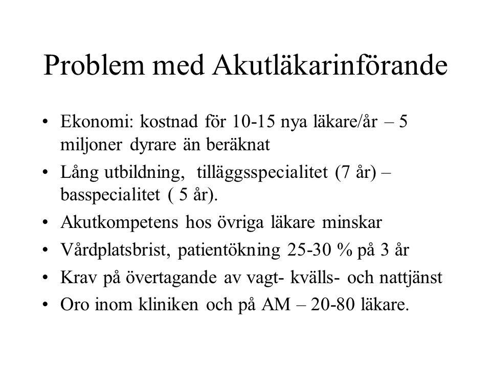 Problem med Akutläkarinförande Ekonomi: kostnad för 10-15 nya läkare/år – 5 miljoner dyrare än beräknat Lång utbildning, tilläggsspecialitet (7 år) – basspecialitet ( 5 år).