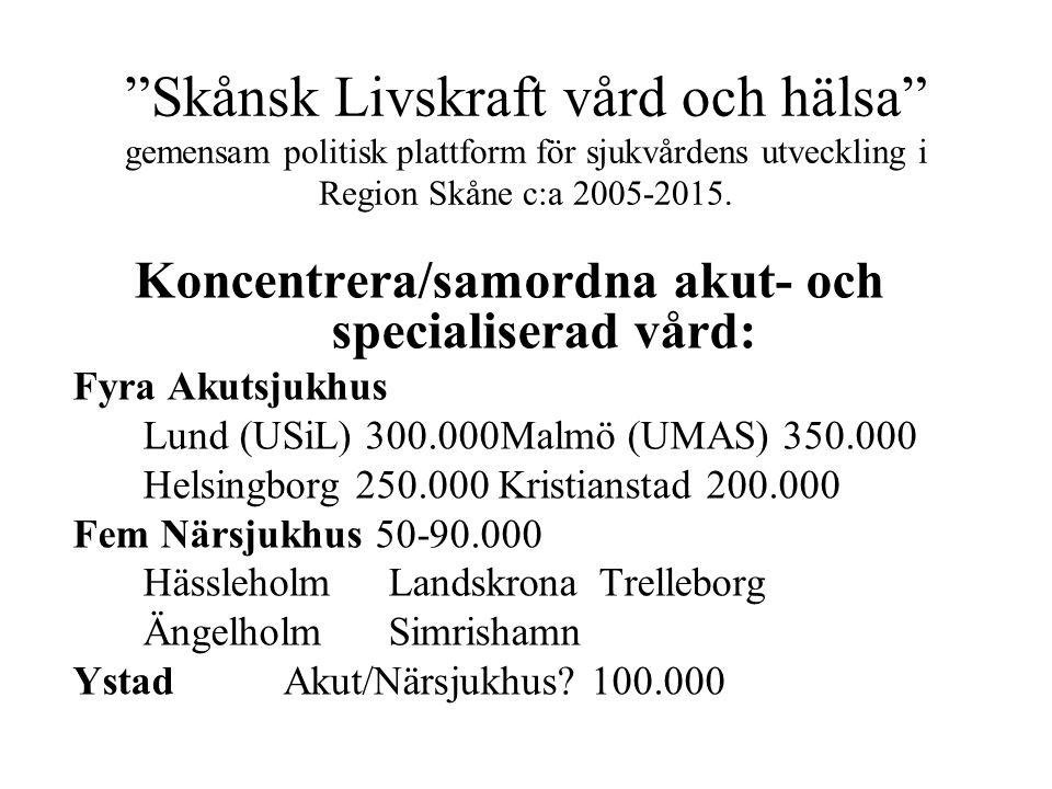 Skånsk Livskraft vård och hälsa gemensam politisk plattform för sjukvårdens utveckling i Region Skåne c:a 2005-2015.