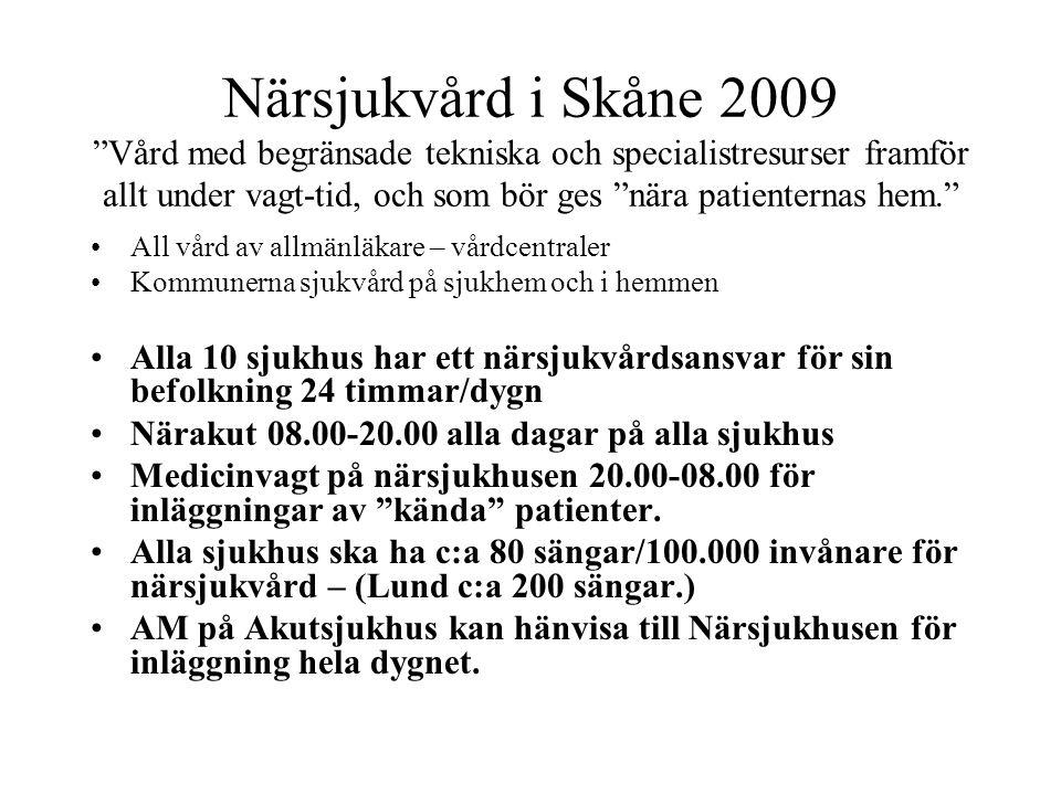 Närsjukvård i Skåne 2009 Vård med begränsade tekniska och specialistresurser framför allt under vagt-tid, och som bör ges nära patienternas hem. All vård av allmänläkare – vårdcentraler Kommunerna sjukvård på sjukhem och i hemmen Alla 10 sjukhus har ett närsjukvårdsansvar för sin befolkning 24 timmar/dygn Närakut 08.00-20.00 alla dagar på alla sjukhus Medicinvagt på närsjukhusen 20.00-08.00 för inläggningar av kända patienter.