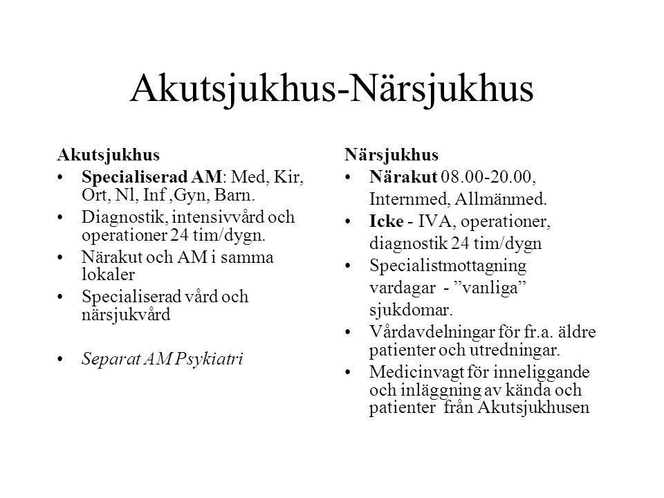 Akutsjukhus-Närsjukhus Akutsjukhus Specialiserad AM: Med, Kir, Ort, Nl, Inf,Gyn, Barn.