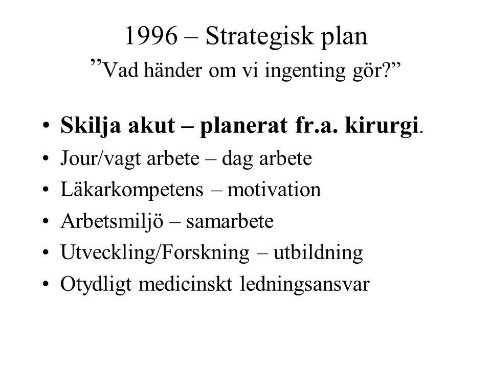 1996 – Strategisk plan Vad händer om vi ingenting gör Skilja akut – planerat fr.a.
