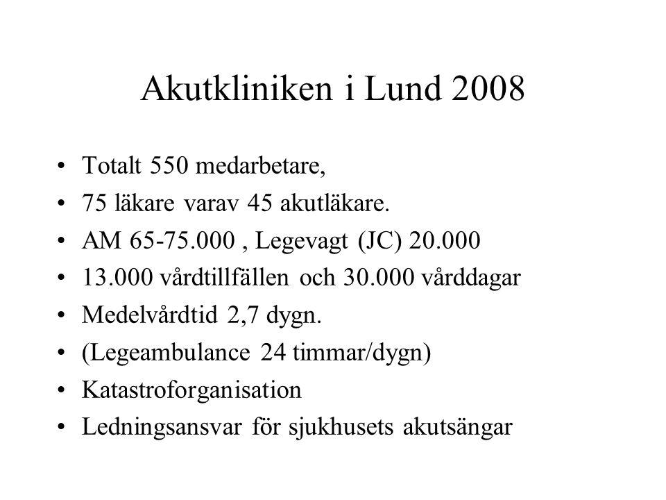 Akutkliniken i Lund 2008 Totalt 550 medarbetare, 75 läkare varav 45 akutläkare.