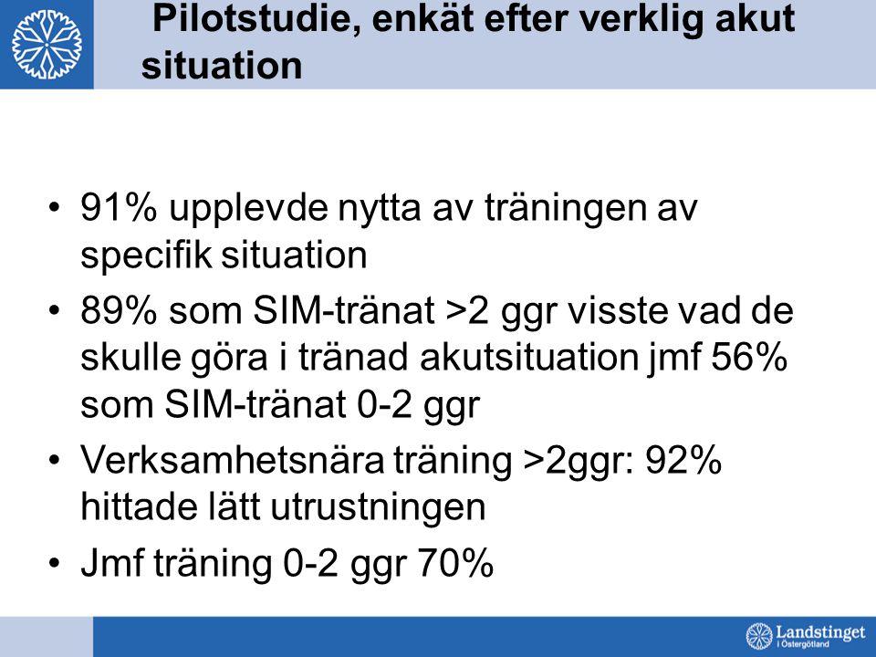 Pilotstudie, enkät efter verklig akut situation 91% upplevde nytta av träningen av specifik situation 89% som SIM-tränat >2 ggr visste vad de skulle göra i tränad akutsituation jmf 56% som SIM-tränat 0-2 ggr Verksamhetsnära träning >2ggr: 92% hittade lätt utrustningen Jmf träning 0-2 ggr 70%