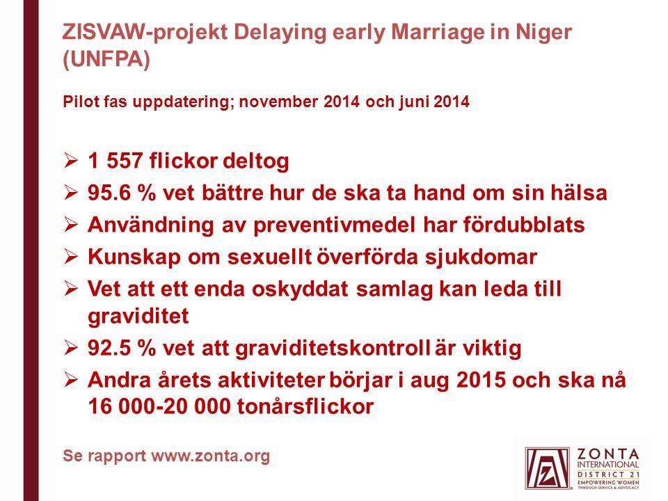 ZISVAW-projekt Delaying early Marriage in Niger (UNFPA) Pilot fas uppdatering; november 2014 och juni 2014  1 557 flickor deltog  95.6 % vet bättre hur de ska ta hand om sin hälsa  Användning av preventivmedel har fördubblats  Kunskap om sexuellt överförda sjukdomar  Vet att ett enda oskyddat samlag kan leda till graviditet  92.5 % vet att graviditetskontroll är viktig  Andra årets aktiviteter börjar i aug 2015 och ska nå 16 000-20 000 tonårsflickor Se rapport www.zonta.org
