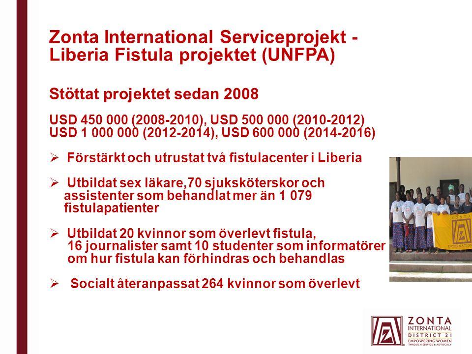 Zonta International Serviceprojekt - Liberia Fistula projektet (UNFPA) Stöttat projektet sedan 2008 USD 450 000 (2008-2010), USD 500 000 (2010-2012) USD 1 000 000 (2012-2014), USD 600 000 (2014-2016)  Förstärkt och utrustat två fistulacenter i Liberia  Utbildat sex läkare,70 sjuksköterskor och assistenter som behandlat mer än 1 079 fistulapatienter  Utbildat 20 kvinnor som överlevt fistula, 16 journalister samt 10 studenter som informatörer om hur fistula kan förhindras och behandlas  Socialt återanpassat 264 kvinnor som överlevt